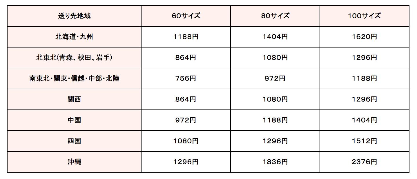 スクリーンショット 2015-10-20 3.21.37